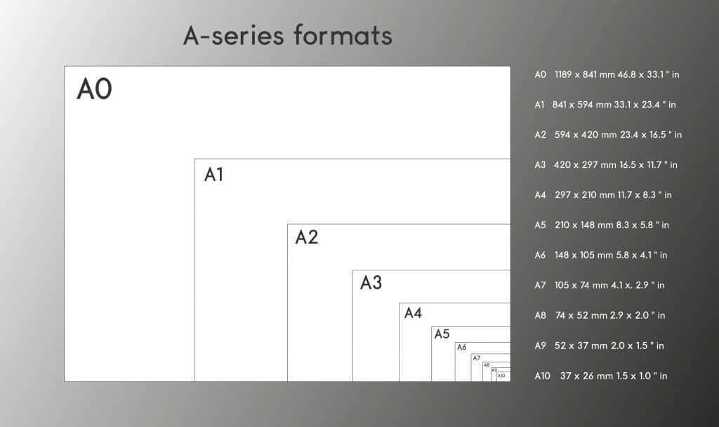 Formats de papier ISO 216